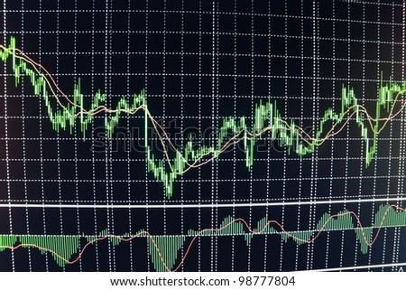 Business company financial balance, stock Quotes at real time at the stock exchange - stock photo