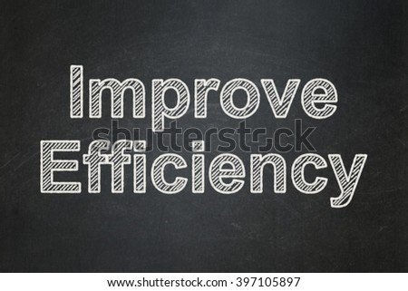 Business concept: Improve Efficiency on chalkboard background