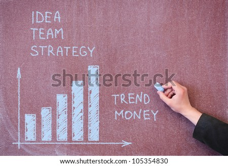 Business concept is drawn in chalk on blackboard. - stock photo