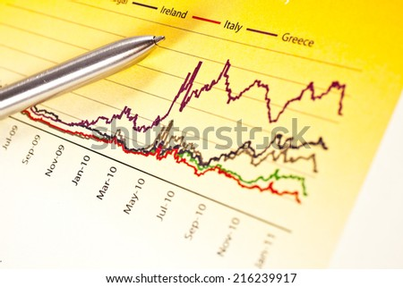 Business Concept,trend of the stock