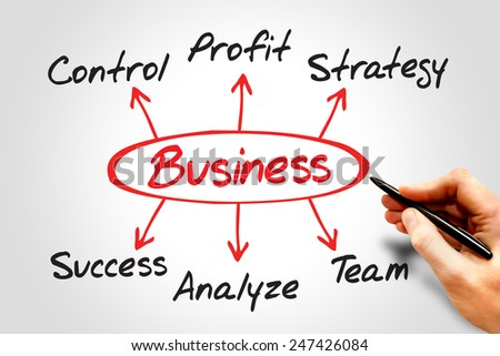 Business diagram direction, business concept process - stock photo