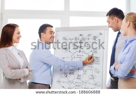business, education and office concept - smiling business team with flip board in office discussing something - stock photo