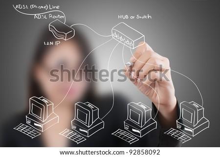 Business female write LAN diagram on the whiteboard. - stock photo