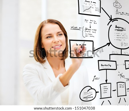 business, finances, economics and technology - businesswoman drawing plan on the virtual screen - stock photo