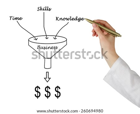 Business funnel - stock photo