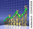 Business graph of foreign exchange basket of currencies with upward trend - stock photo