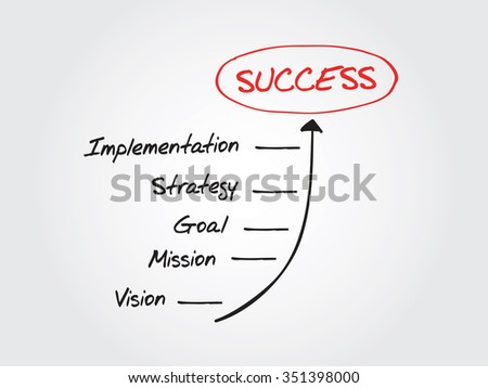 Business grow, timeline of Success concept, diagram chart