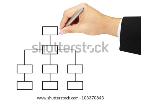 business hand drawing chart in whiteboard
