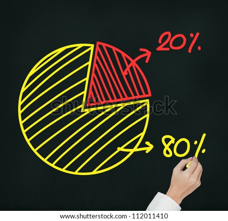 business hand drawing 80 - 20 percent pie chart on chalkboard