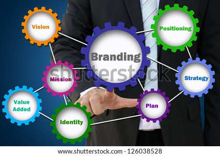 Business hand pointing branding concept by gear - stock photo
