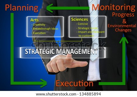 Business hand with strategic management concept - stock photo