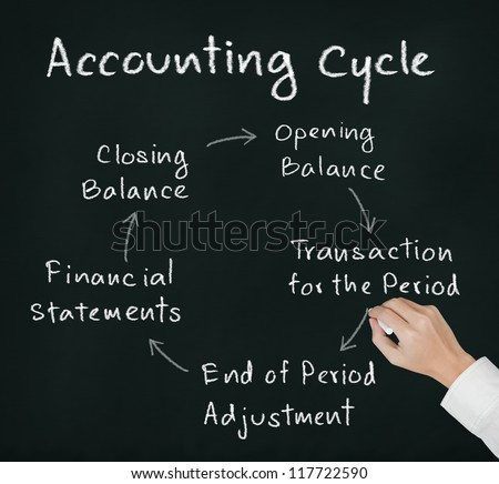 business hand writing accounting cycle - stock photo
