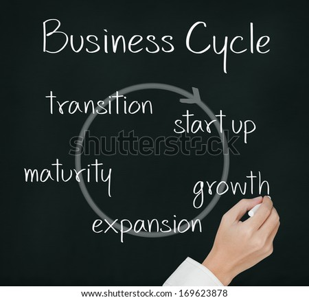 business hand writing business cycle