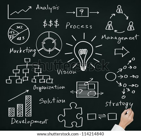 business hand writing business idea concept - stock photo