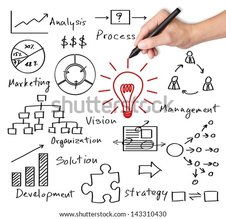 business hand writing business idea concept
