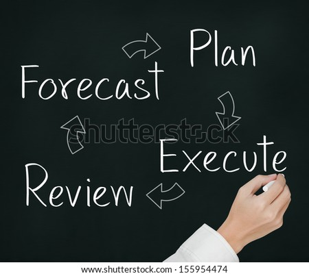 business hand writing business improvement circle forecast - plan - review - execute - stock photo