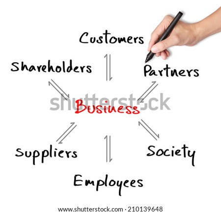 business hand writing business sharing concept - stock photo