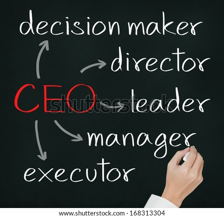 business hand writing ceo duty and responsibility - stock photo