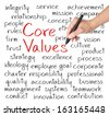 business hand writing concept of core values - stock photo
