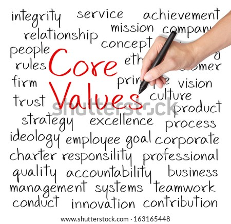 values of business letters I was very disappointed to read your letter of  dealing with  as someone who  values your business, i have already  also, we will deduct.