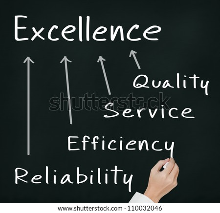 Essay on Total Quality Management: Top 9 Essays