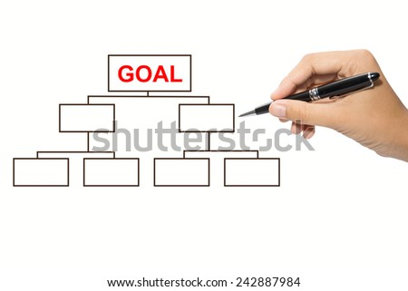 Business hand writing goal concept
