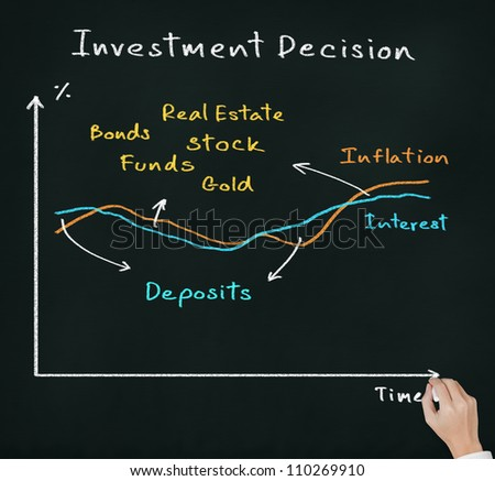 business hand writing investment decision according to interest and inflation different - stock photo