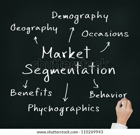 business hand writing market segmentation method by various attribute