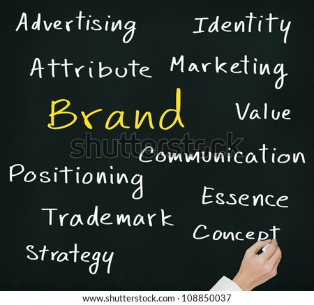 business hand writing marketing concept of brand on chalkboard