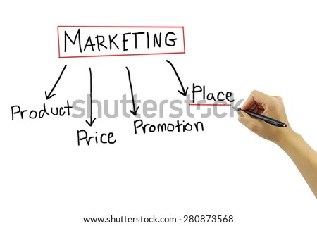 the marketing concept rip essay The market mix and thorpe park length: 630 words (18 double-spaced pages) essay on marketing mix - marketing mix abstract a marketing mix is a combination of.