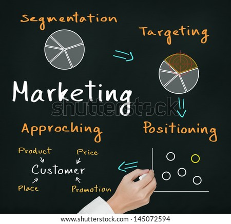 business hand writing marketing process concept - stock photo