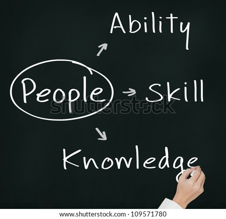 business hand writing people management concept ability - knowledge - skill