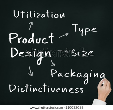 business hand writing product design concept ( utilization - type - size - packaging - distinctiveness )