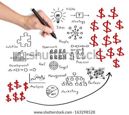 business hand writing profit business process - stock photo