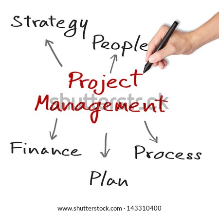 business hand writing project management concept - stock photo
