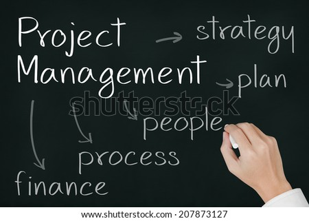 business hand writing project management concept