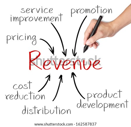 business hand writing revenue earning by marketing strategy