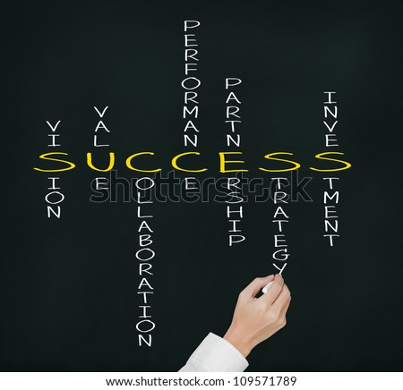 business hand writing success concept by crossword of vision - value - performance - collaboration - partnership - strategy - investment
