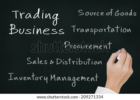business hand writing trading business concept on chalkboard