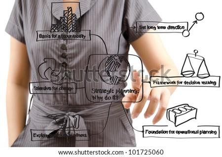 Business lady pushing LAN diagram on the whiteboard. - stock photo