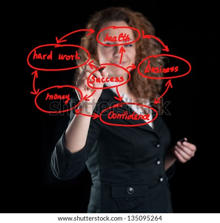 business lady writing success concept by goal, vision, creativity, teamwork, focus, inspiration, training, etc. - stock photo