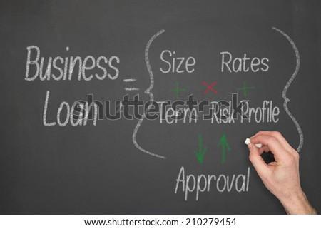 Business Loan concept formula on a chalkboard - stock photo