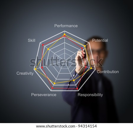 business man compare  evaluation score on radar chart