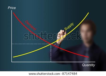 business man drawing economic demand supply graph - stock photo