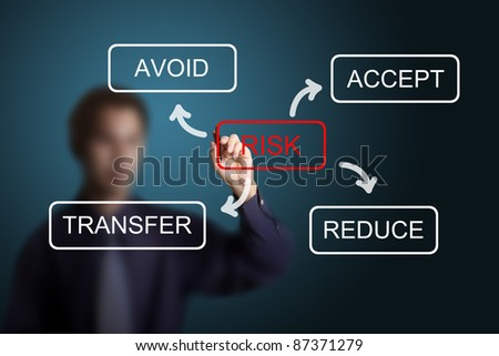 business man drawing  risk management diagram - stock photo