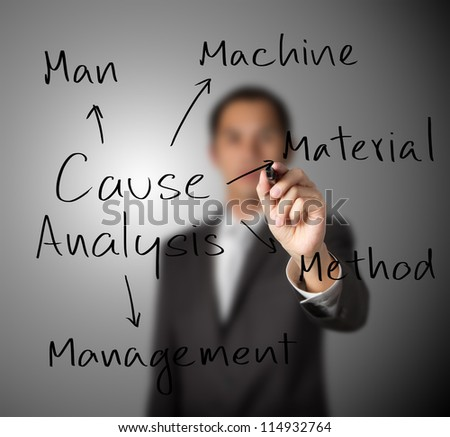 business man investigate and analyze cause of industrial problem from man - machine - material - management - method - environment - stock photo