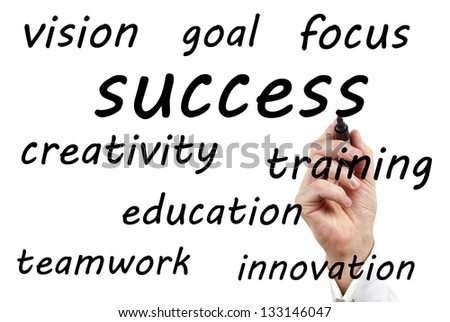 "business man is writing on the screen the word ""success"" and other words"