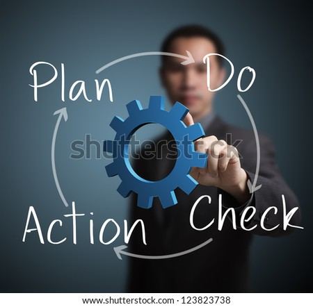 business man pointing at plan - do - check action process - stock photo