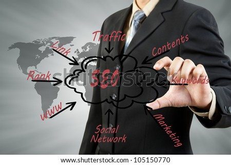 business man pushing SEO process content diagram - stock photo