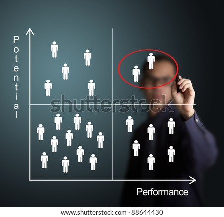 business man selecting high performance and high potential person - stock photo